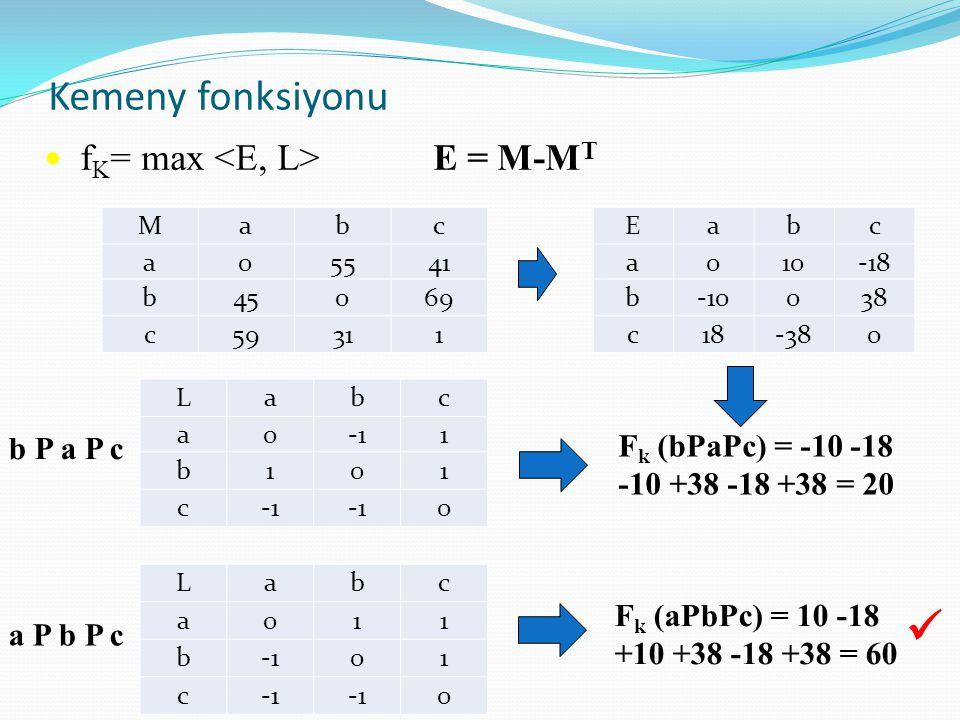  Kemeny fonksiyonu fK= max <E, L> E = M-MT b P a P c