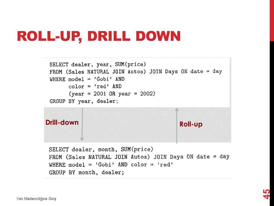 Roll-up, Drill down Veri Madenciliğine Giriş