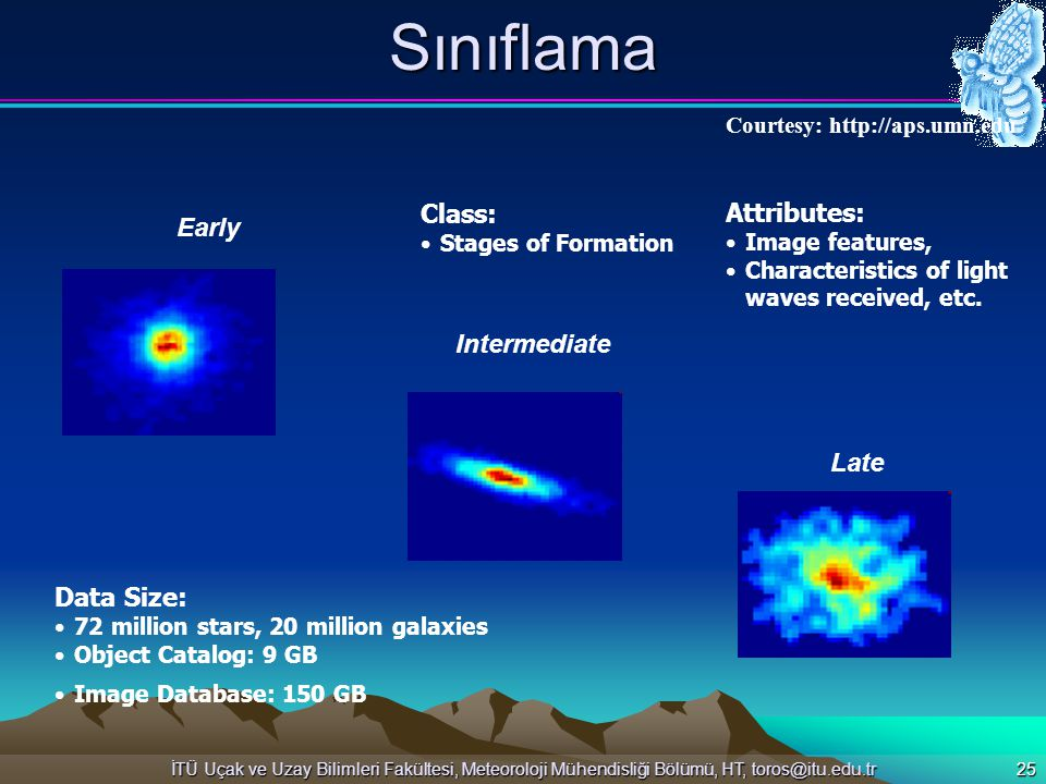 Sınıflama Early Class: Attributes: Intermediate Late Data Size: