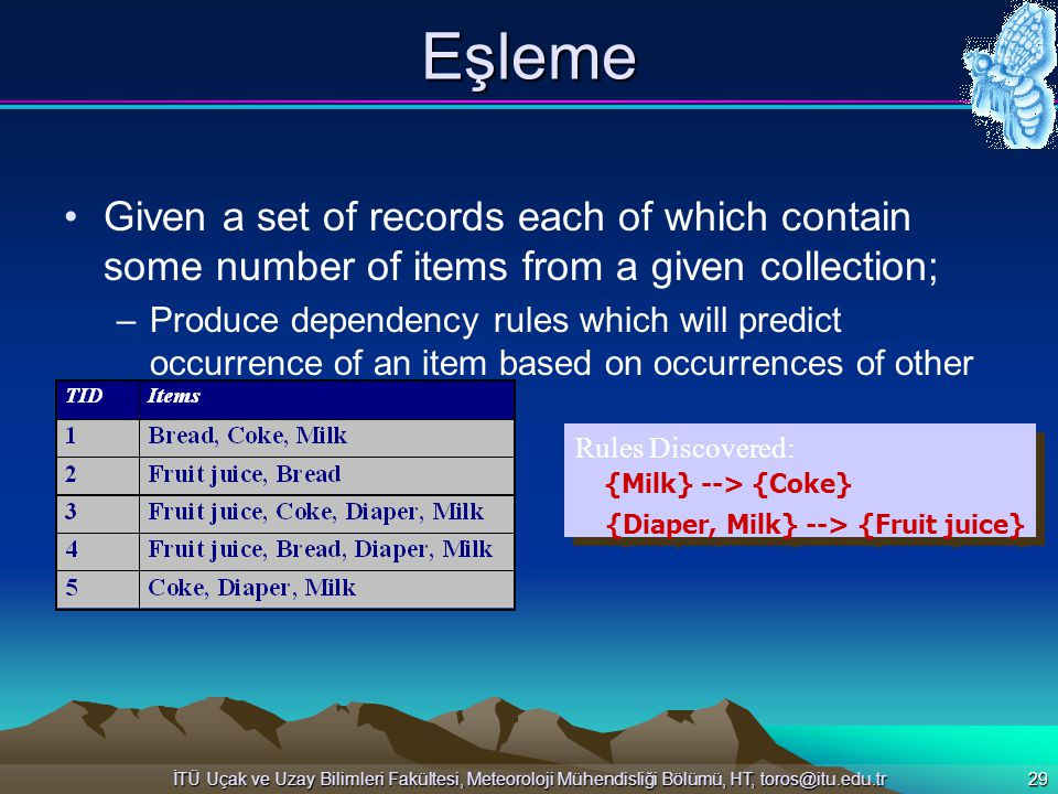 Eşleme Given a set of records each of which contain some number of items from a given collection;