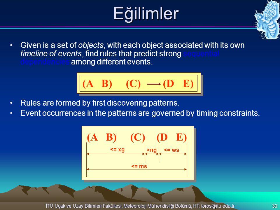 Eğilimler (A B) (C) (D E) (A B) (C) (D E)