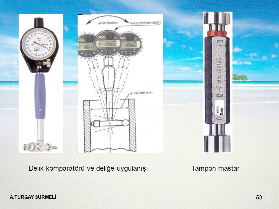 Delik komparatörü ve deliğe uygulanışı Tampon mastar