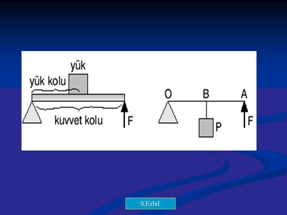 Y.Y S.Erbil