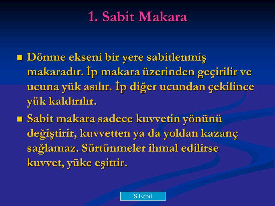 1. Sabit Makara