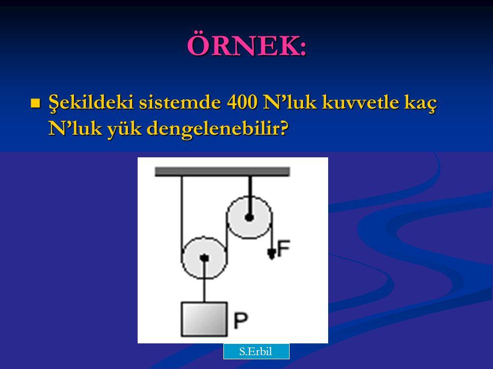 ÖRNEK: Şekildeki sistemde 400 N'luk kuvvetle kaç N'luk yük dengelenebilir Y.Y S.Erbil