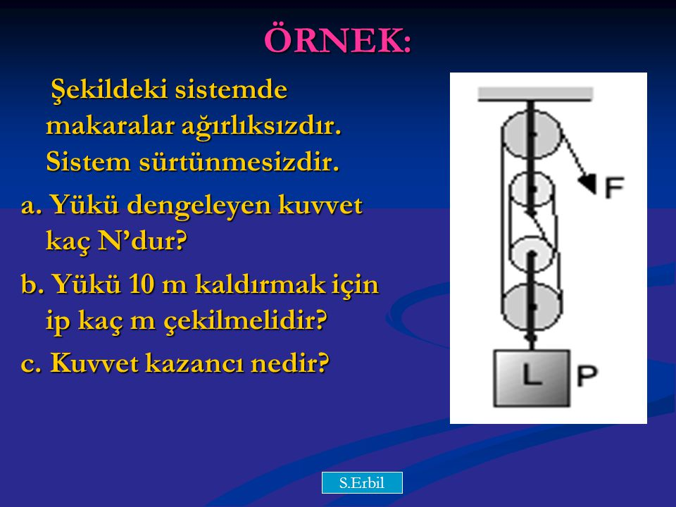 ÖRNEK: Şekildeki sistemde makaralar ağırlıksızdır. Sistem sürtünmesizdir. a. Yükü dengeleyen kuvvet kaç N'dur
