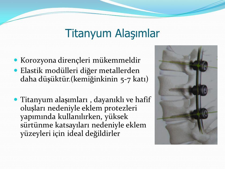 Titanyum Alaşımlar Korozyona dirençleri mükemmeldir
