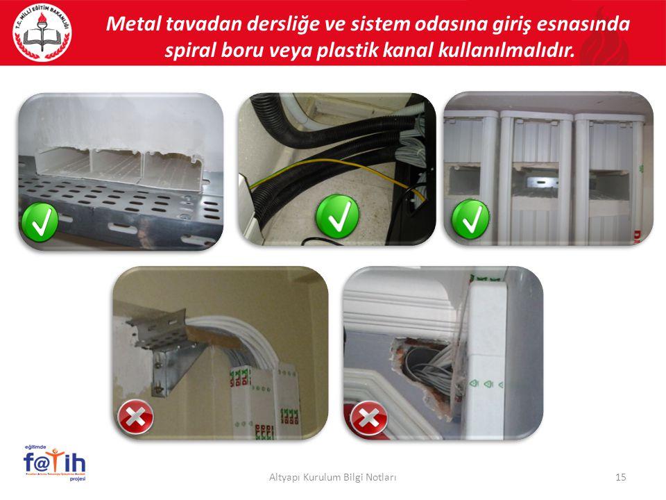 Metal tavadan dersliğe ve sistem odasına giriş esnasında