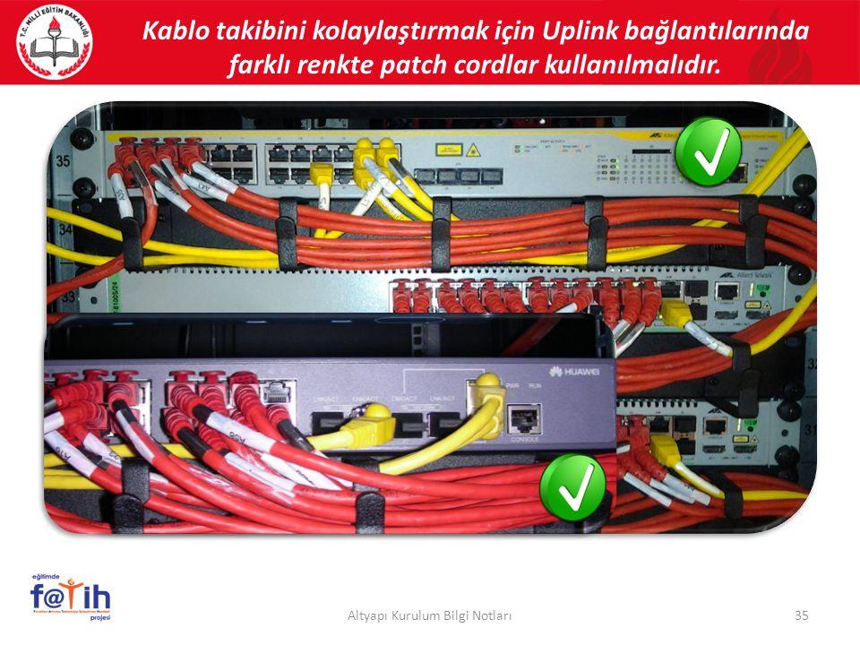 Kablo takibini kolaylaştırmak için Uplink bağlantılarında