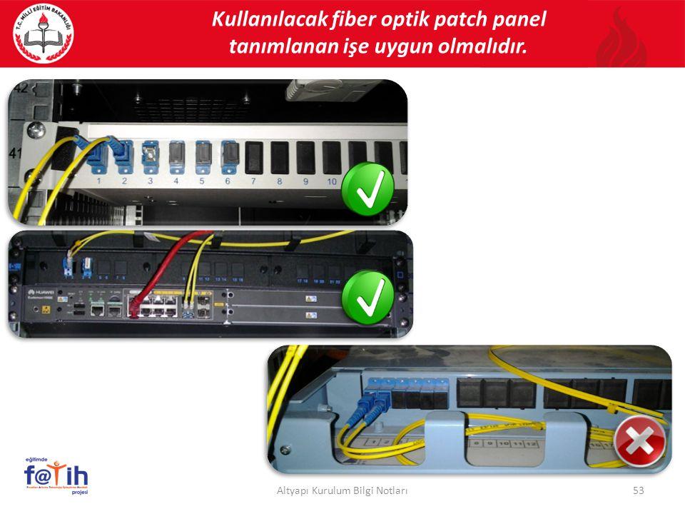 Kullanılacak fiber optik patch panel tanımlanan işe uygun olmalıdır.