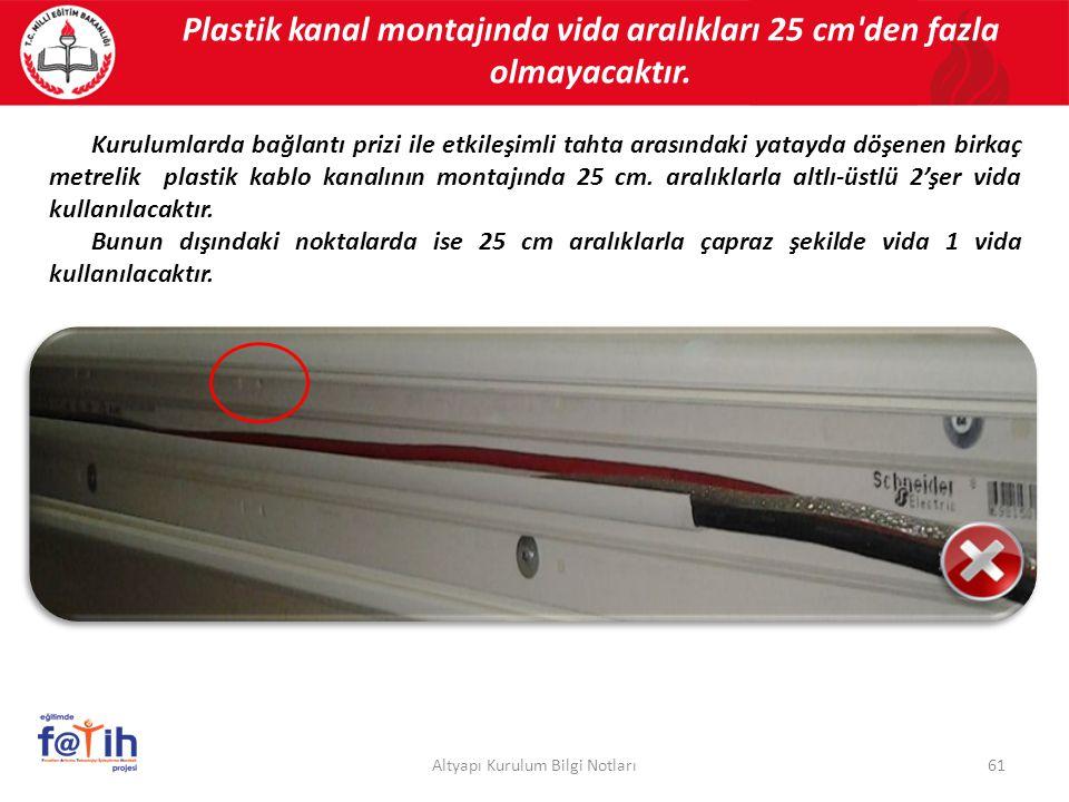 Plastik kanal montajında vida aralıkları 25 cm den fazla olmayacaktır.