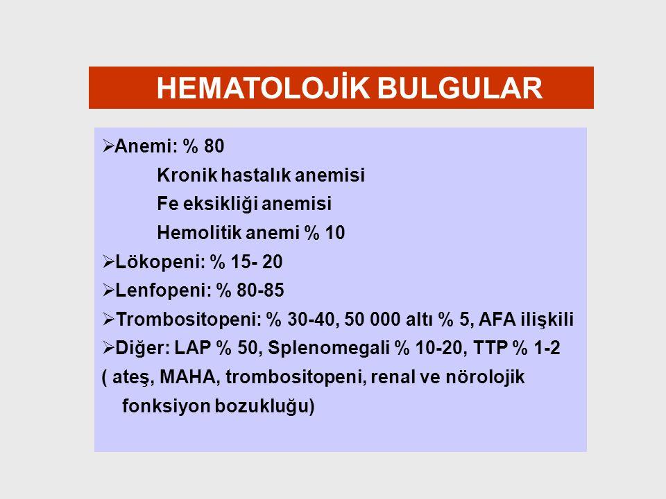 HEMATOLOJİK BULGULAR Anemi: % 80 Kronik hastalık anemisi