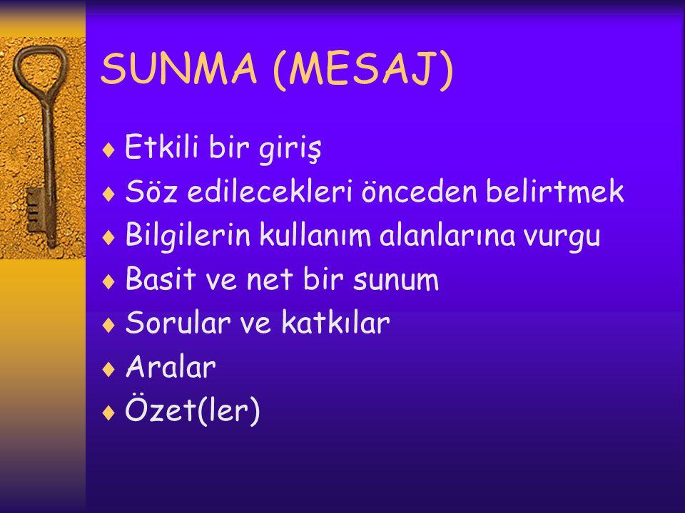 SUNMA (MESAJ) Etkili bir giriş Söz edilecekleri önceden belirtmek