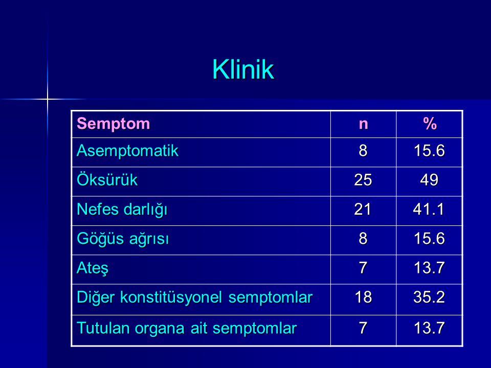 Klinik Semptom n % Asemptomatik 8 15.6 Öksürük 25 49 Nefes darlığı 21