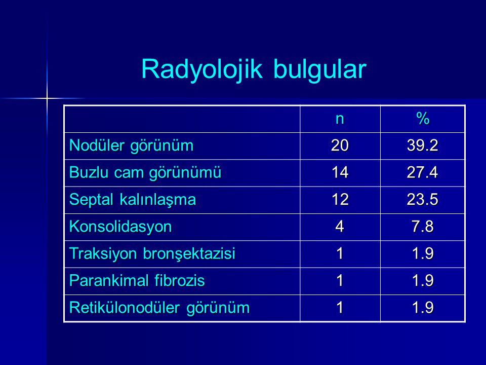 Radyolojik bulgular n % Nodüler görünüm 20 39.2 Buzlu cam görünümü 14