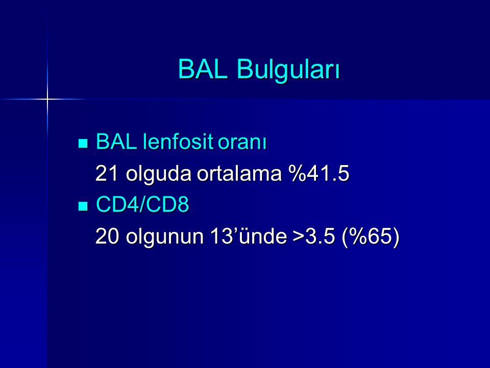 BAL Bulguları BAL lenfosit oranı 21 olguda ortalama %41.5 CD4/CD8