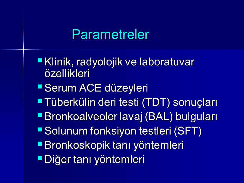 Parametreler Klinik, radyolojik ve laboratuvar özellikleri