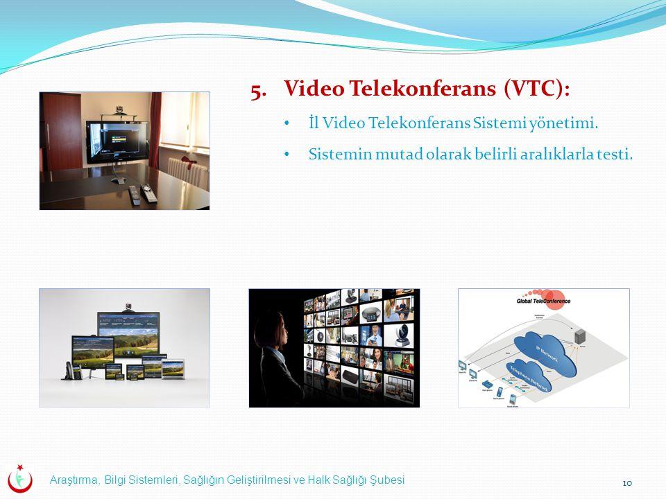 Video Telekonferans (VTC):