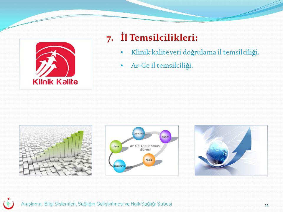 İl Temsilcilikleri: Klinik kalite veri doğrulama il temsilciliği.