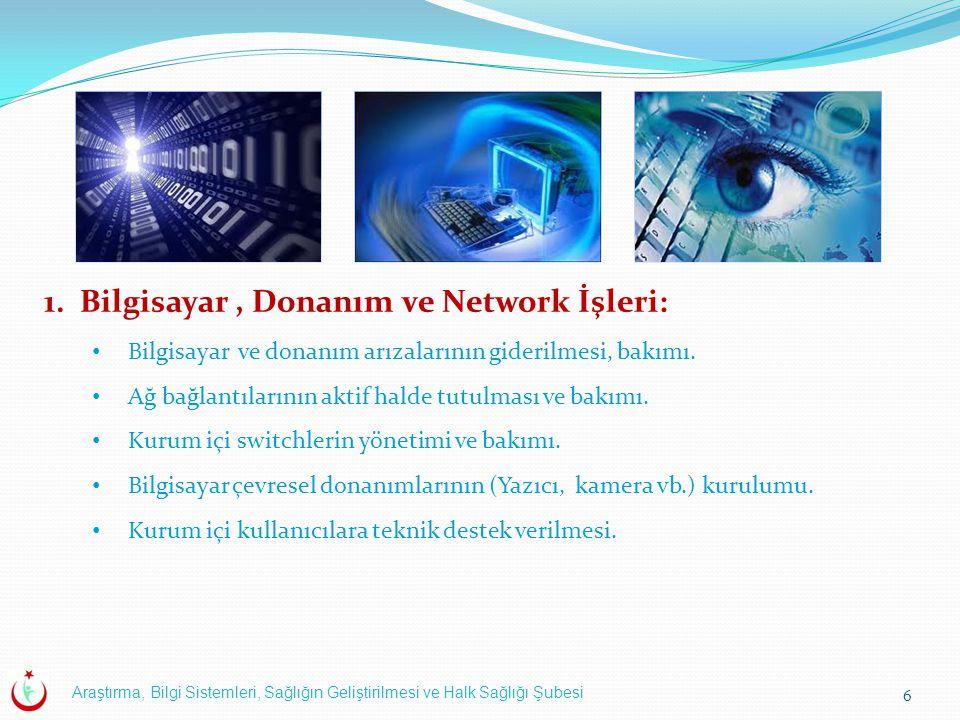 Bilgisayar , Donanım ve Network İşleri: