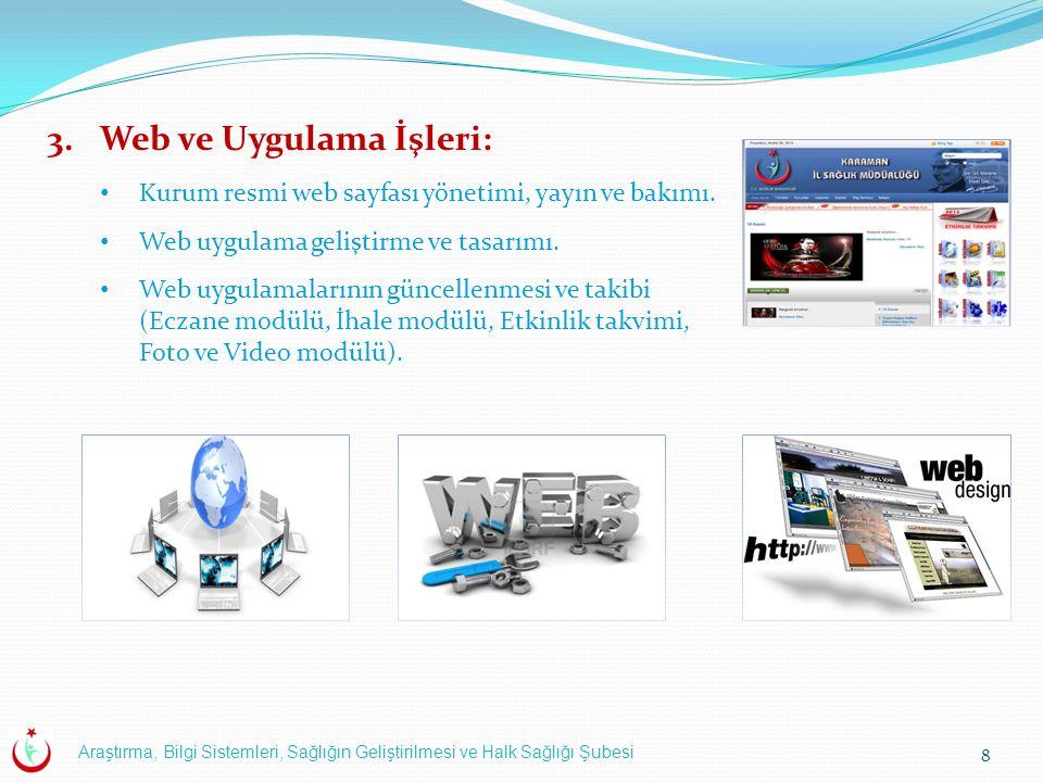 Web ve Uygulama İşleri: