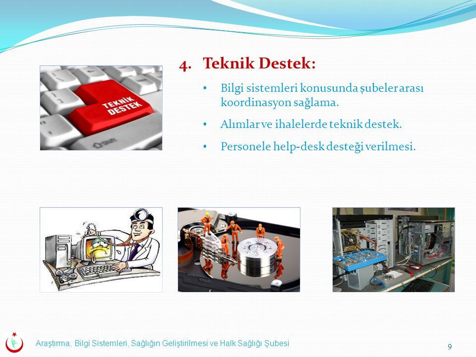 Teknik Destek: Bilgi sistemleri konusunda şubeler arası koordinasyon sağlama. Alımlar ve ihalelerde teknik destek.