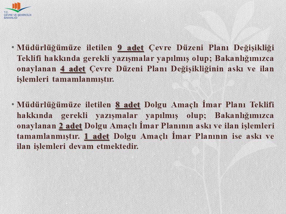 Müdürlüğümüze iletilen 9 adet Çevre Düzeni Planı Değişikliği Teklifi hakkında gerekli yazışmalar yapılmış olup; Bakanlığımızca onaylanan 4 adet Çevre Düzeni Planı Değişikliğinin askı ve ilan işlemleri tamamlanmıştır.