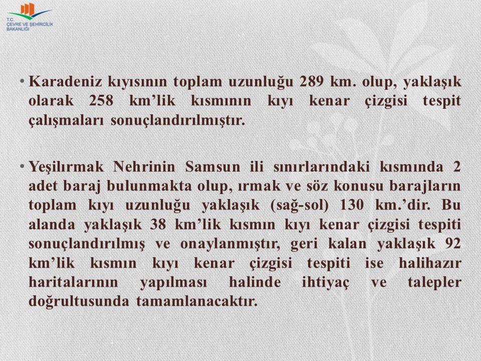 Karadeniz kıyısının toplam uzunluğu 289 km