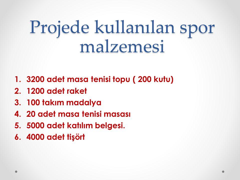 Projede kullanılan spor malzemesi