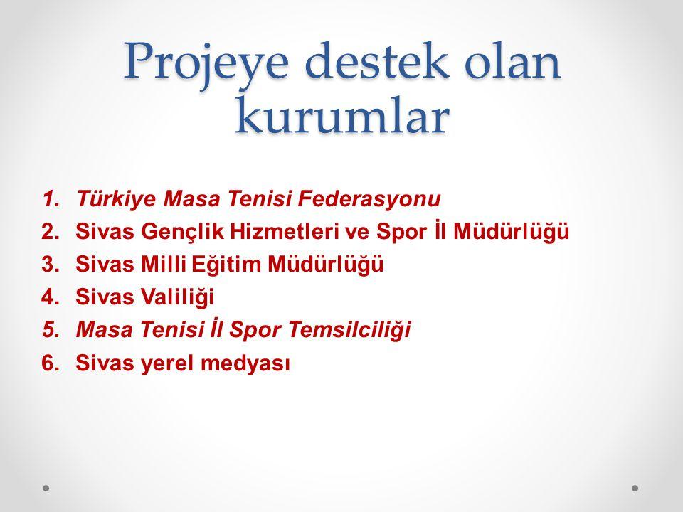 Projeye destek olan kurumlar