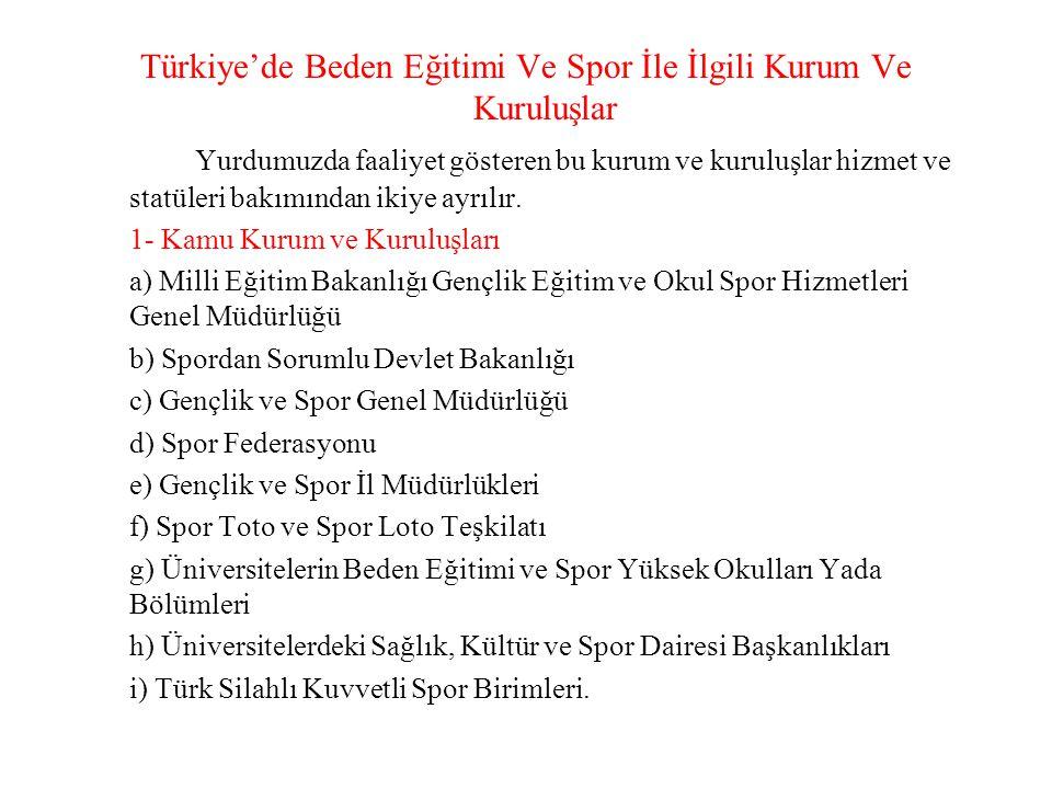 Türkiye'de Beden Eğitimi Ve Spor İle İlgili Kurum Ve Kuruluşlar