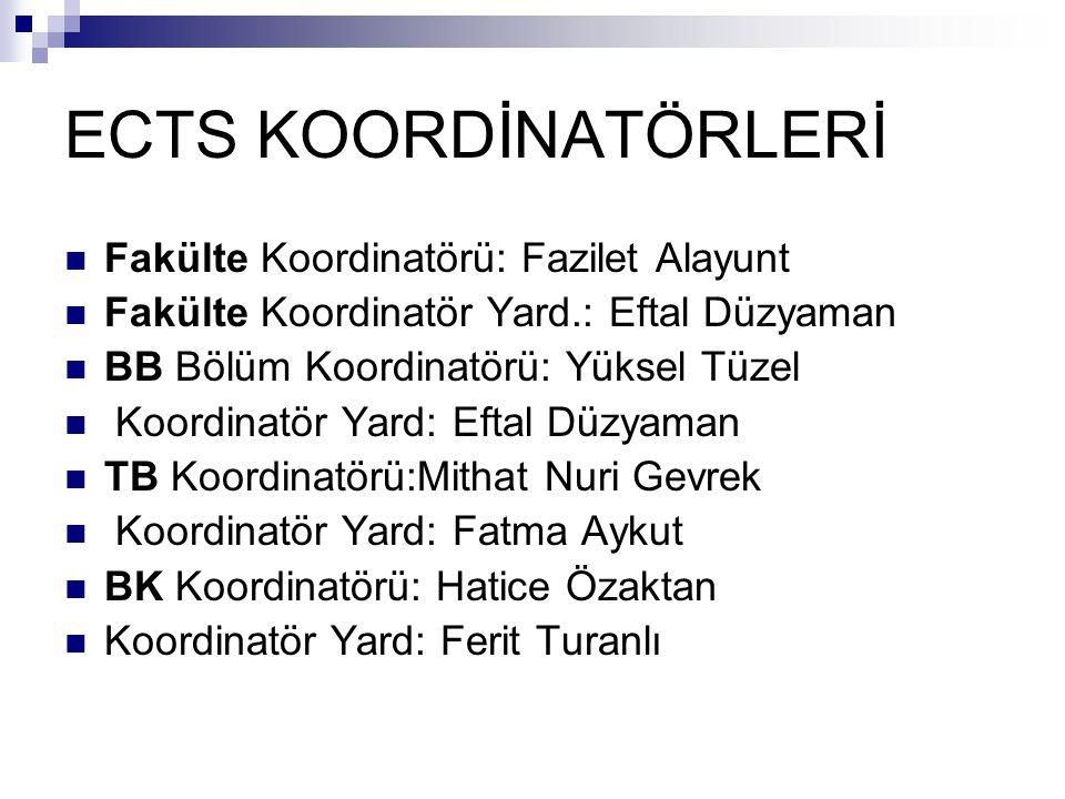 ECTS KOORDİNATÖRLERİ Fakülte Koordinatörü: Fazilet Alayunt