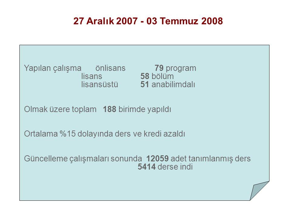 27 Aralık 2007 - 03 Temmuz 2008 Yapılan çalışma önlisans 79 program