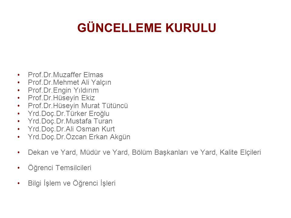 GÜNCELLEME KURULU Prof.Dr.Muzaffer Elmas Prof.Dr.Mehmet Ali Yalçın