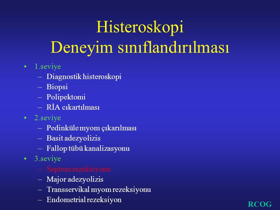 Histeroskopi Deneyim sınıflandırılması