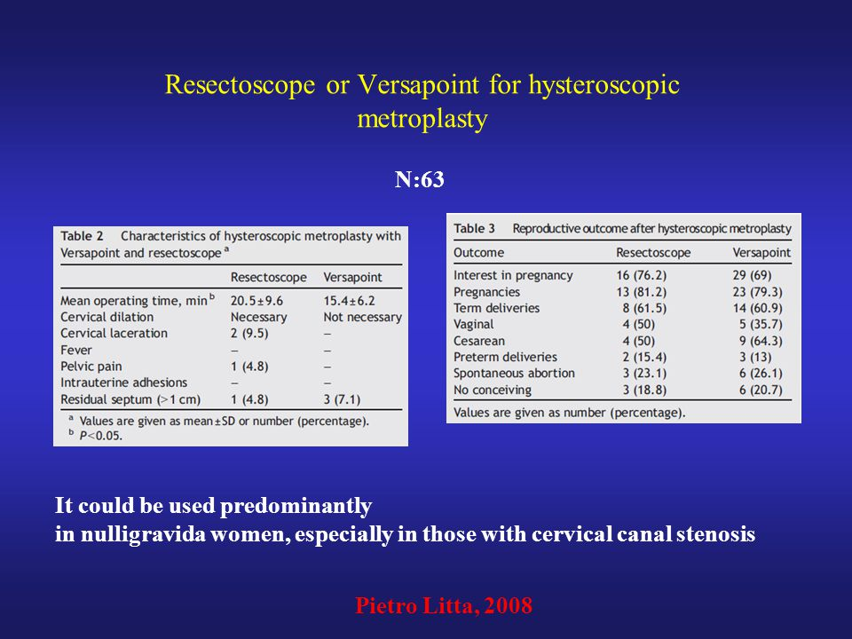 Resectoscope or Versapoint for hysteroscopic metroplasty