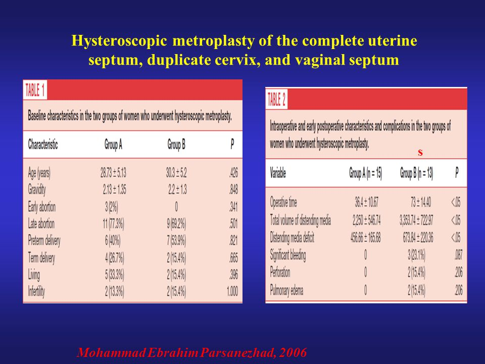 Hysteroscopic metroplasty of the complete uterine septum, duplicate cervix, and vaginal septum