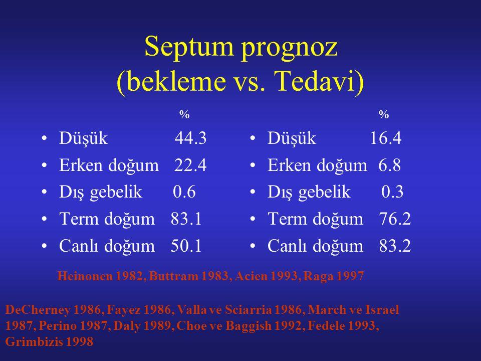 Septum prognoz (bekleme vs. Tedavi)
