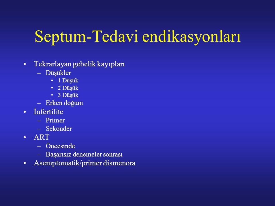 Septum-Tedavi endikasyonları