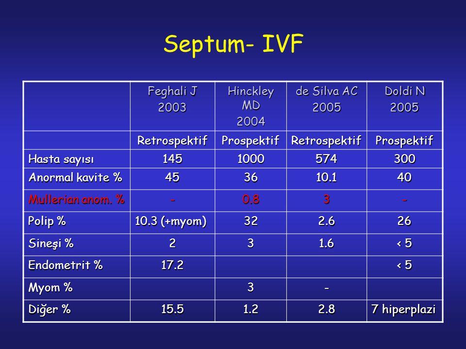 Septum- IVF Feghali J 2003 Hinckley MD 2004 de Silva AC 2005 Doldi N