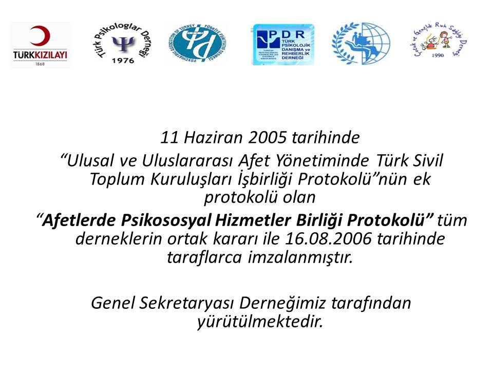 Genel Sekretaryası Derneğimiz tarafından yürütülmektedir.