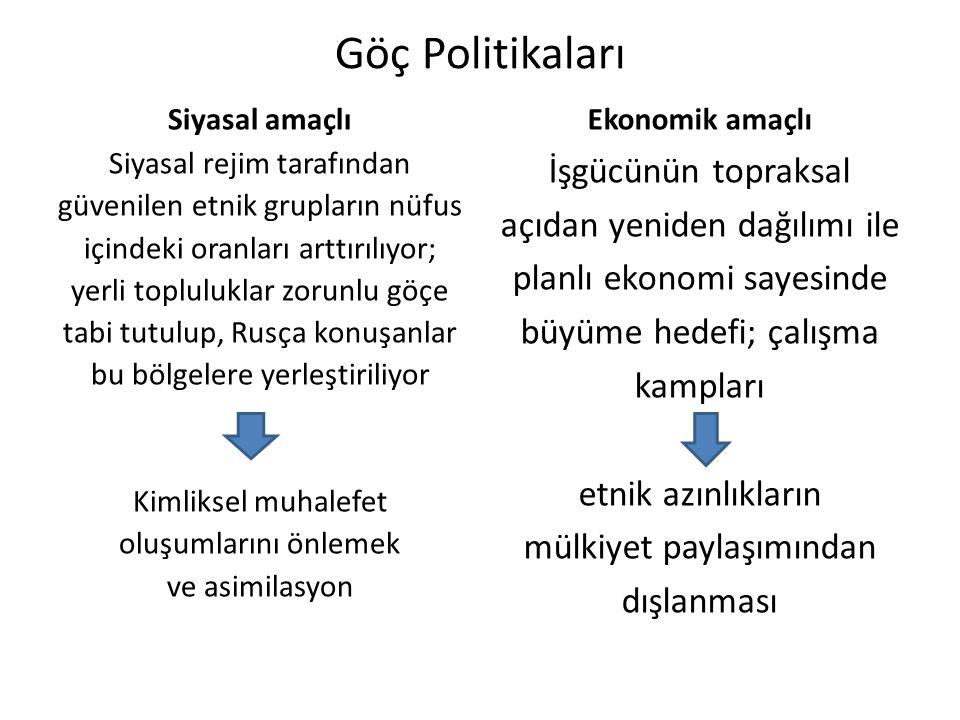 Göç Politikaları Siyasal amaçlı. Ekonomik amaçlı.
