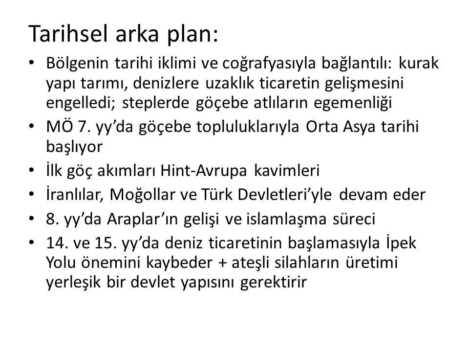 Tarihsel arka plan: