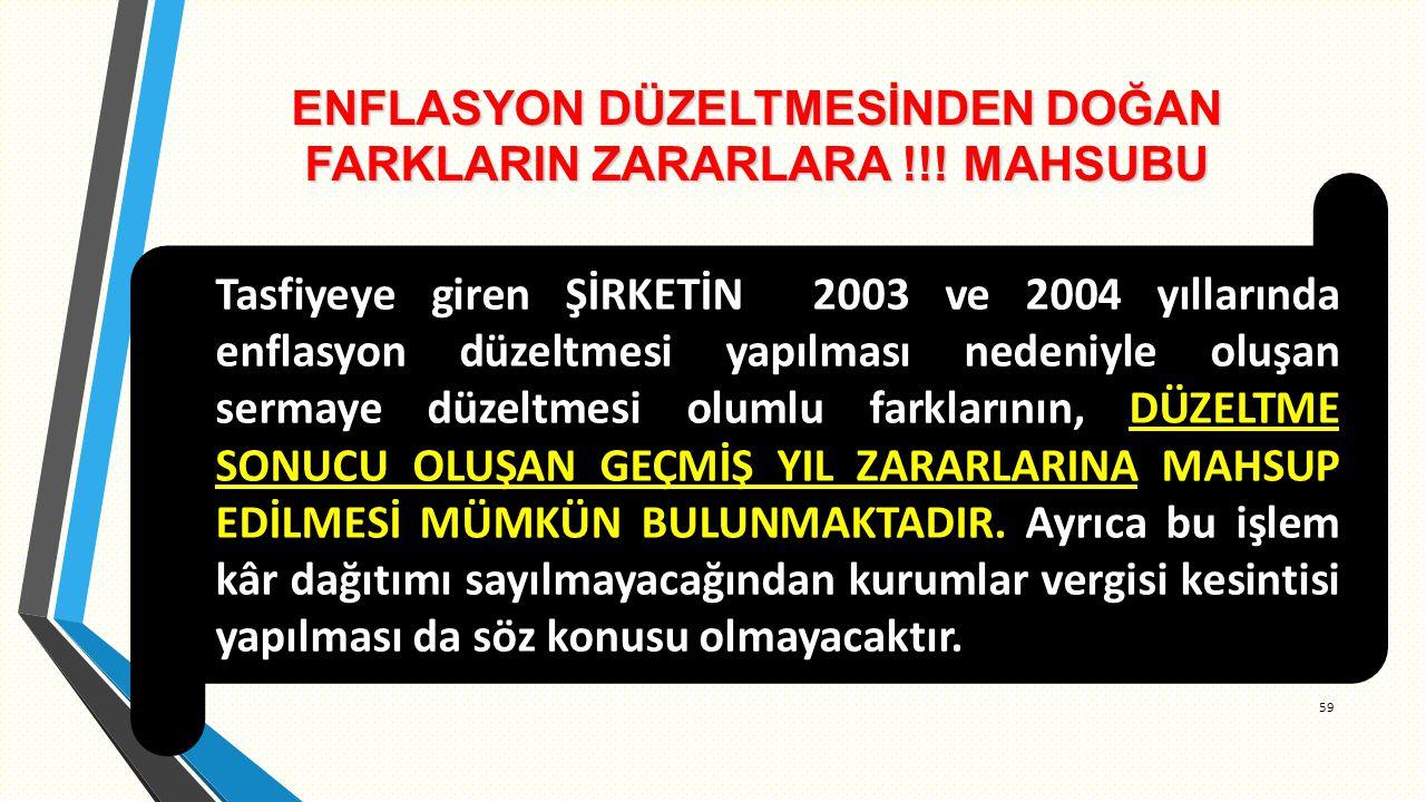 ENFLASYON DÜZELTMESİNDEN DOĞAN FARKLARIN ZARARLARA !!! MAHSUBU