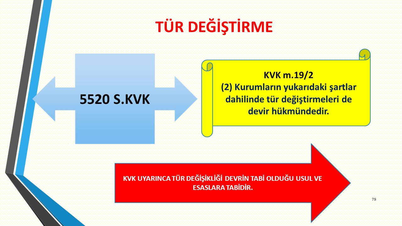 TÜR DEĞİŞTİRME 5520 S.KVK KVK m.19/2