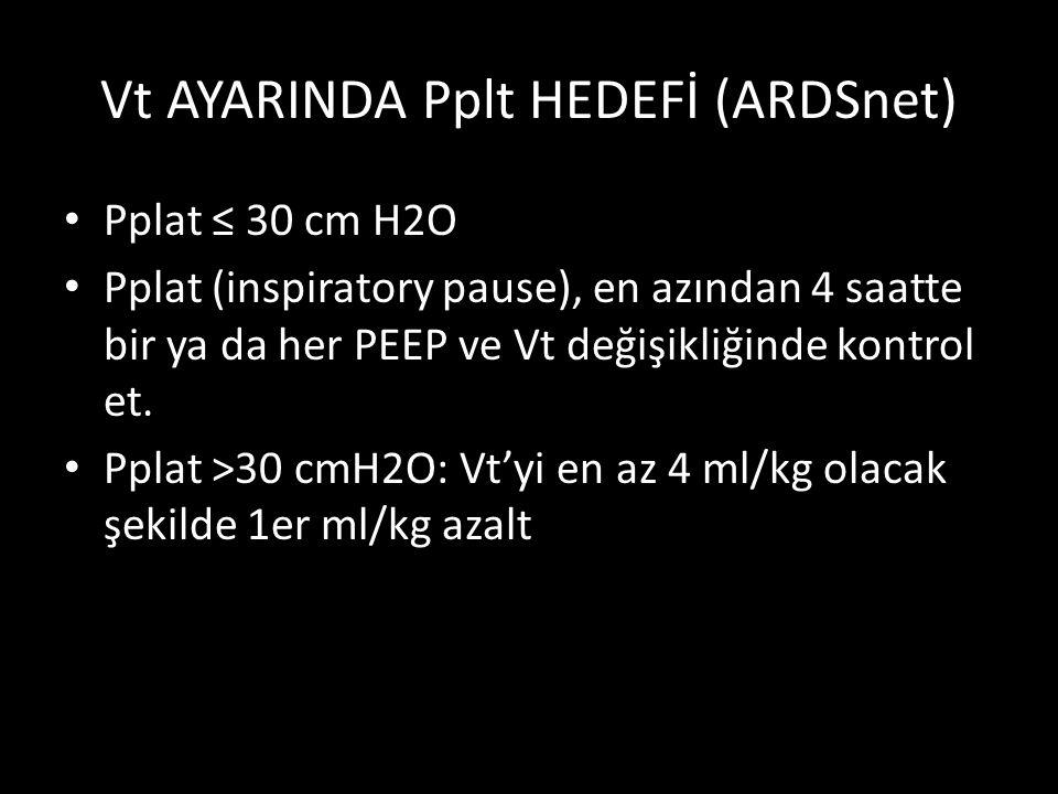 Vt AYARINDA Pplt HEDEFİ (ARDSnet)