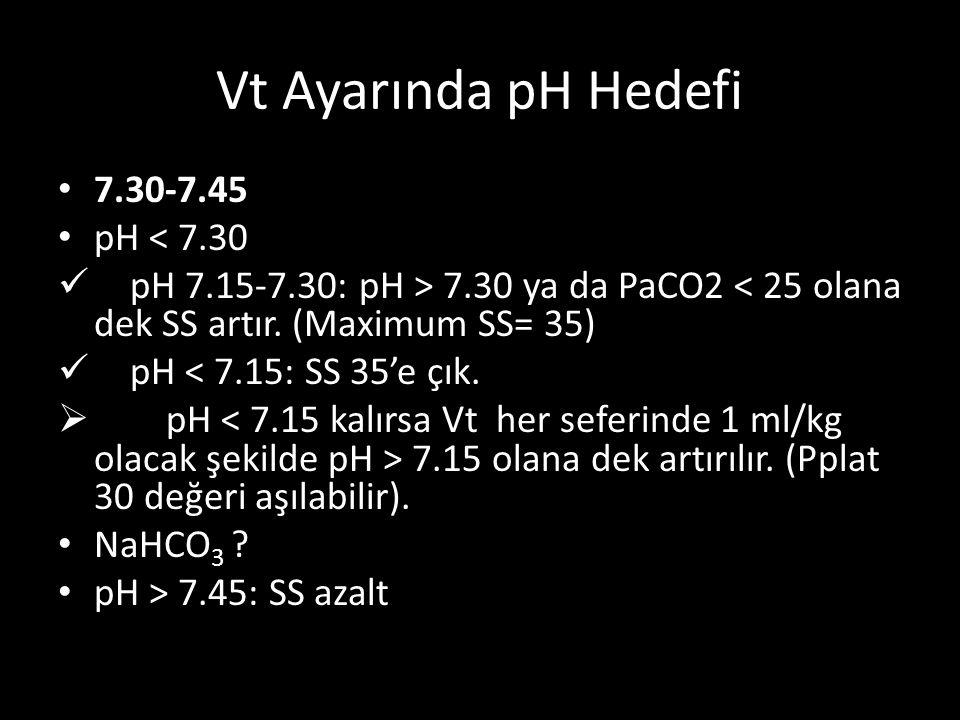 Vt Ayarında pH Hedefi 7.30-7.45 pH < 7.30