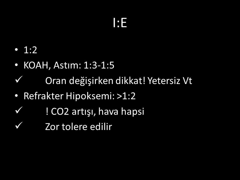 I:E 1:2 KOAH, Astım: 1:3-1:5 Oran değişirken dikkat! Yetersiz Vt
