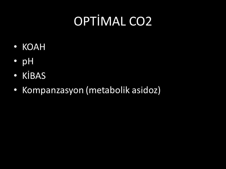 OPTİMAL CO2 KOAH pH KİBAS Kompanzasyon (metabolik asidoz)