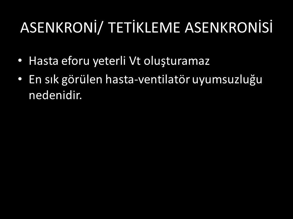 ASENKRONİ/ TETİKLEME ASENKRONİSİ